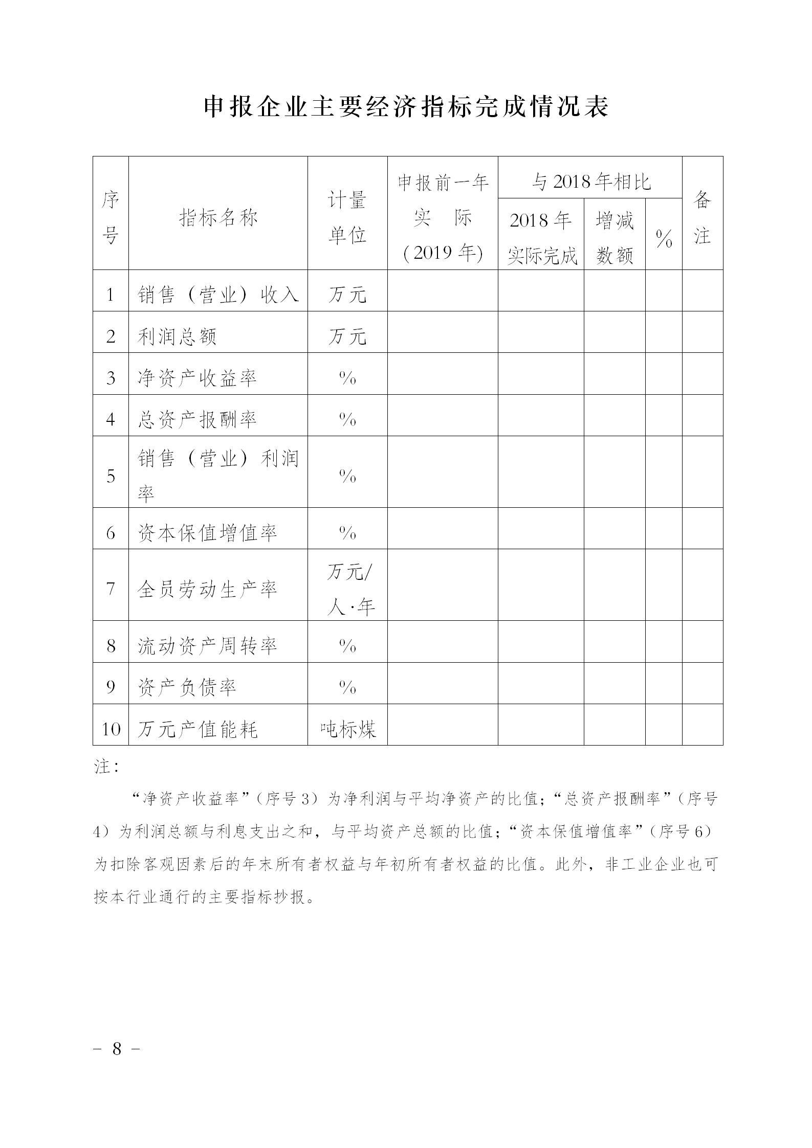 2020年杭州市企业管理现代化创新成果_08.jpg